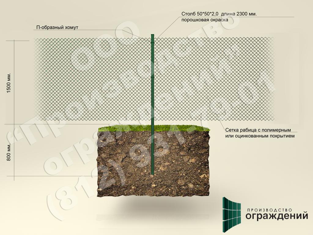 Забор из рабицы с бетонированием столбов стоимость работ